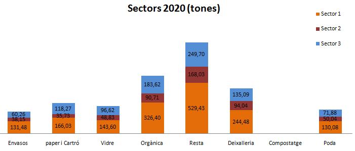 Sectors20.PNG