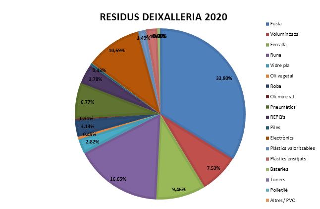 TOTALS DEIXALLERIA.png